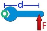 Момент сил відносно осі обертання: основні поняття, формули, приклад розв\'язання задачі