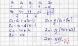 Арифметична прогресія (9 клас): формули, приклади