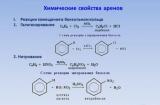 Хімічні властивості аренів. Загальна формула і характеристика аренів